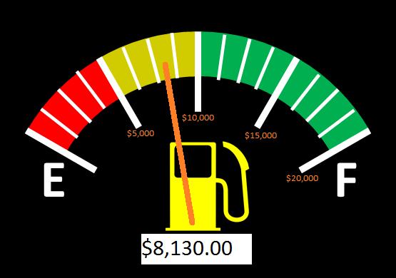 $8,130